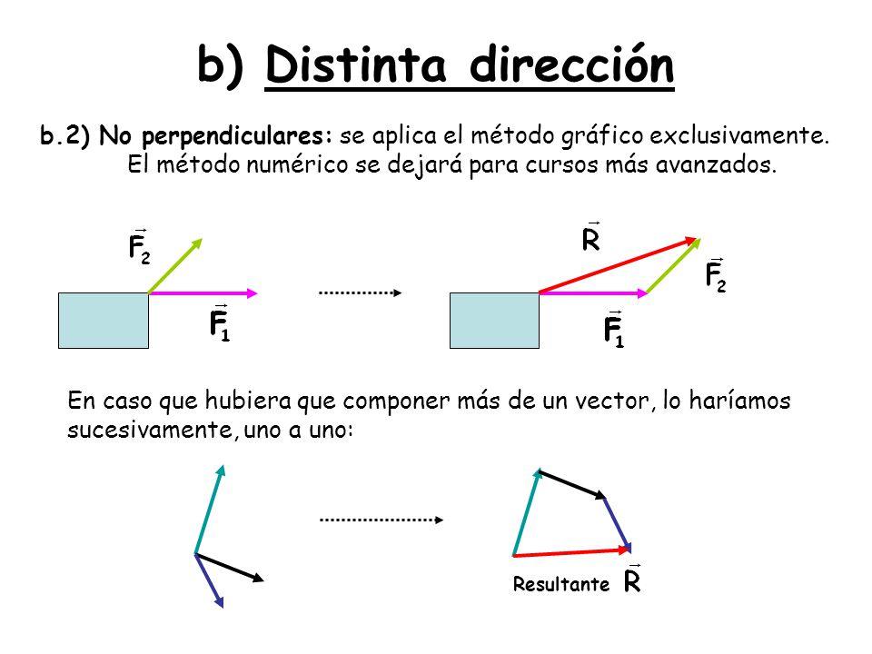 b) Distinta dirección