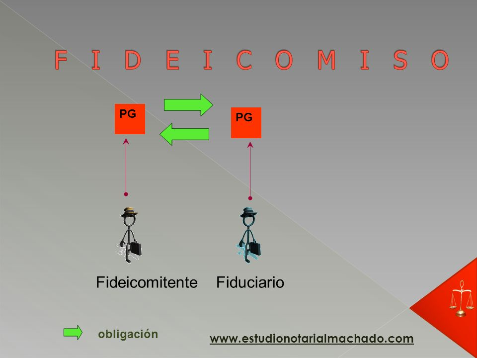 FIDEICOMISO Fideicomitente Fiduciario PG PG obligación