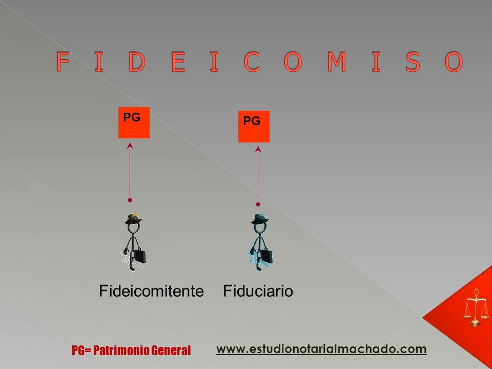FIDEICOMISO Fideicomitente Fiduciario PG PG