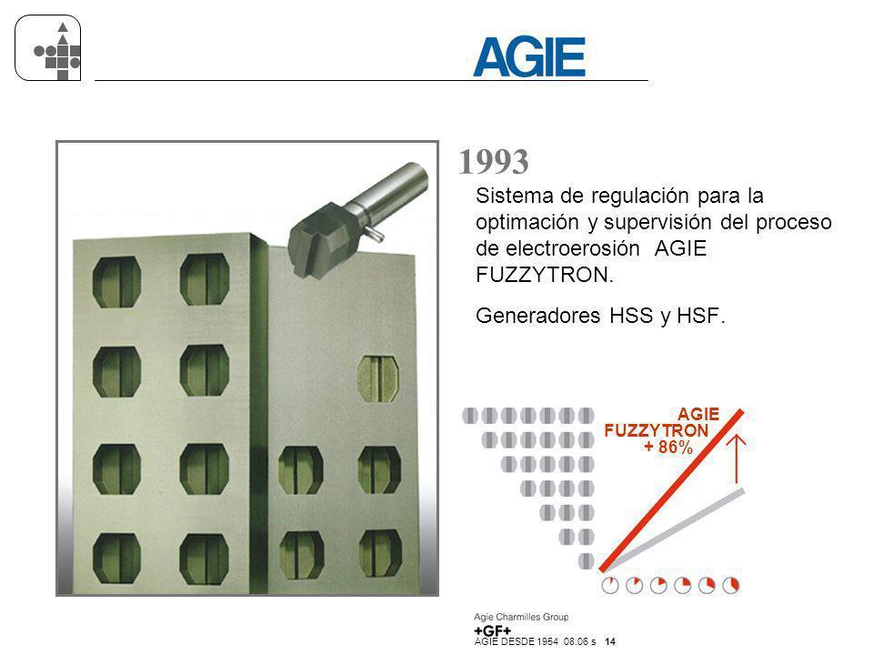 1993 Sistema de regulación para la optimación y supervisión del proceso de electroerosión AGIE FUZZYTRON.