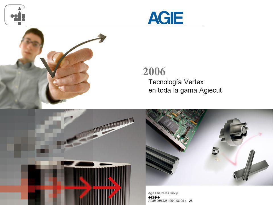 2006 Tecnología Vertex en toda la gama Agiecut