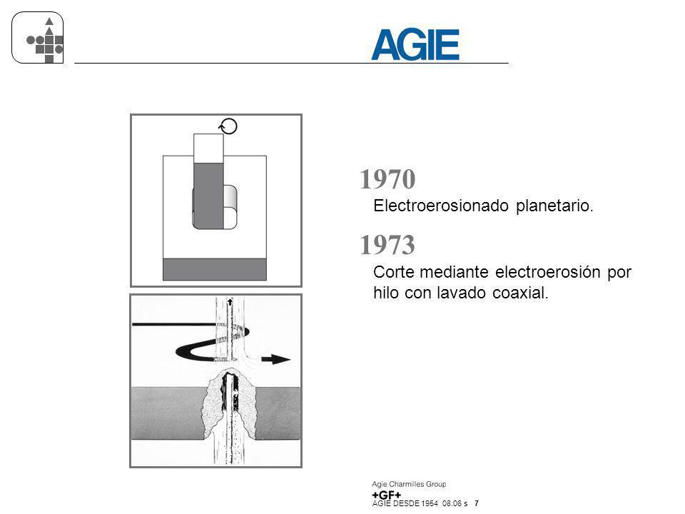 1970 1973 Electroerosionado planetario.