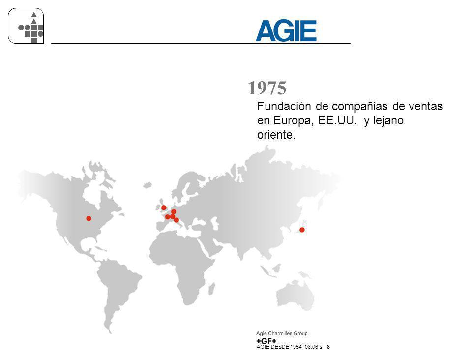 1975 Fundación de compañias de ventas en Europa, EE.UU. y lejano oriente.