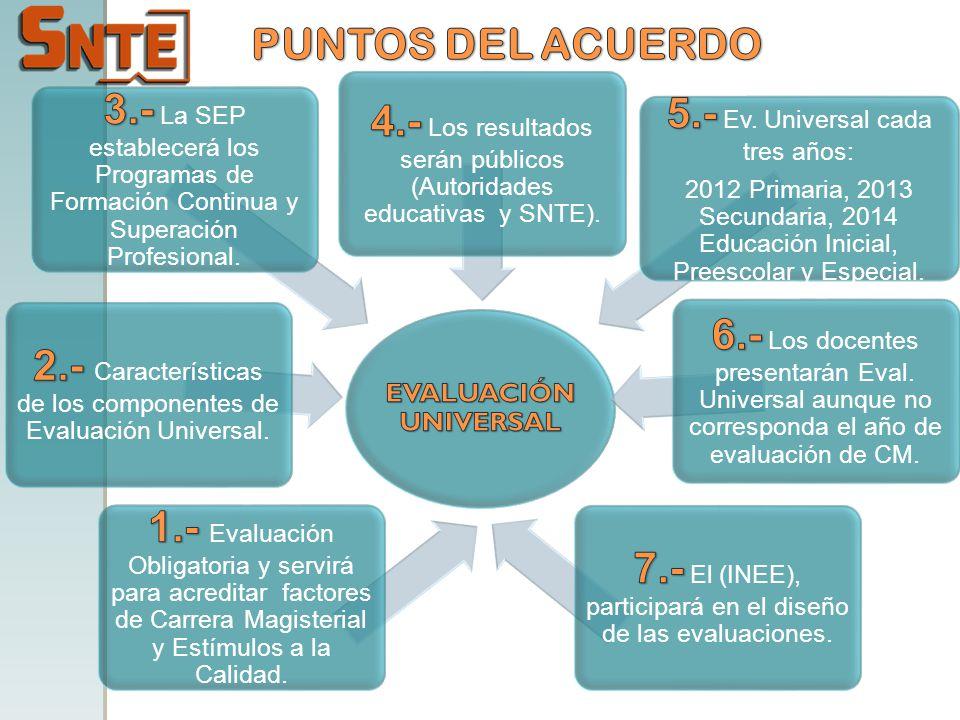4.- Los resultados serán públicos (Autoridades educativas y SNTE).