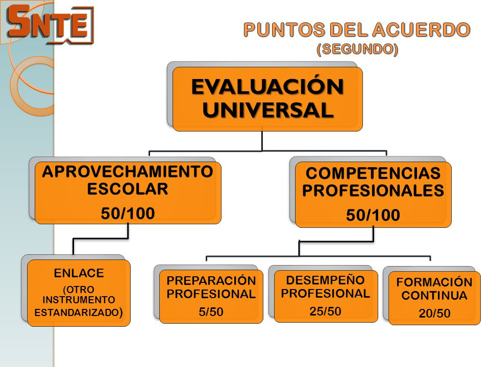 PUNTOS DEL ACUERDO (SEGUNDO)