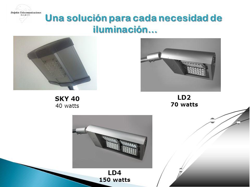 Una solución para cada necesidad de iluminación…