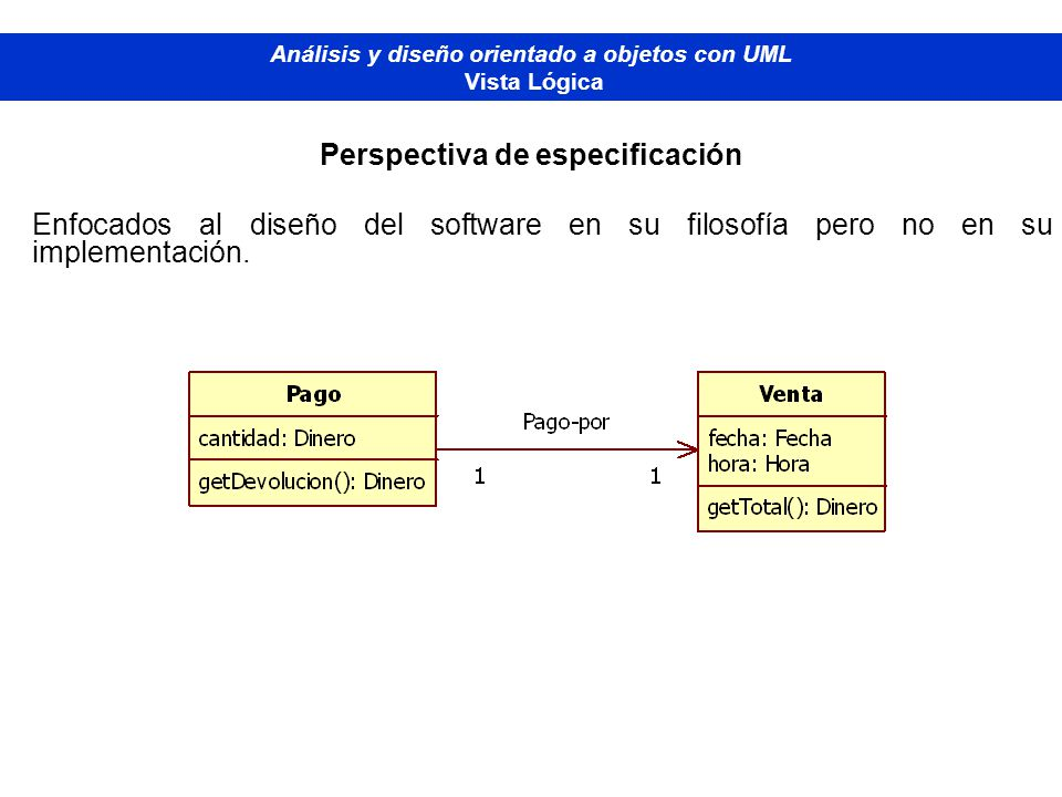 Perspectiva de especificación
