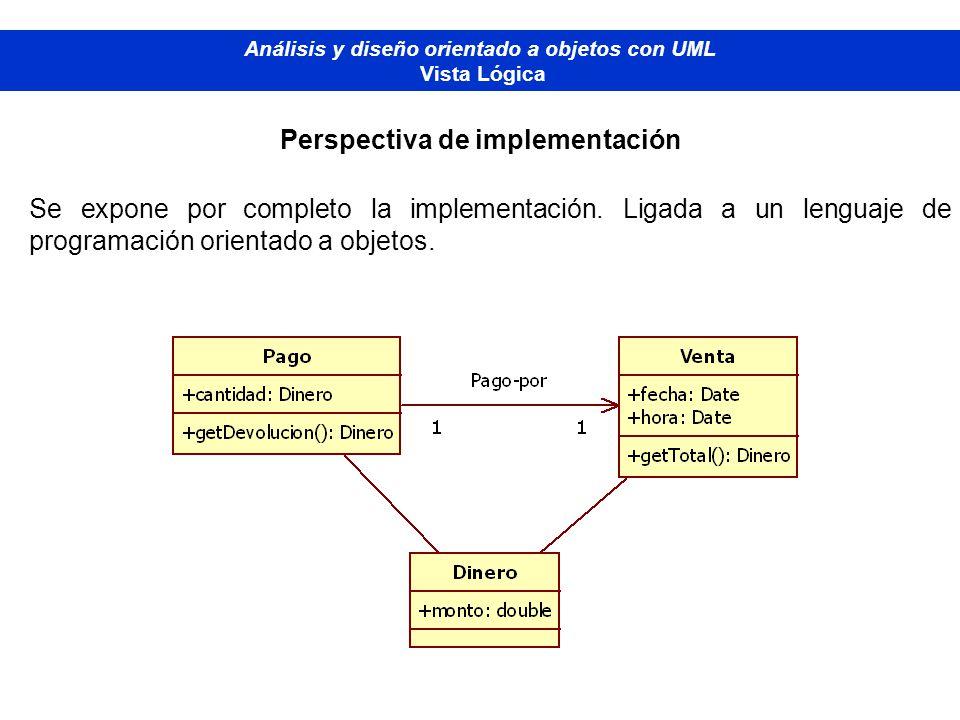 Perspectiva de implementación