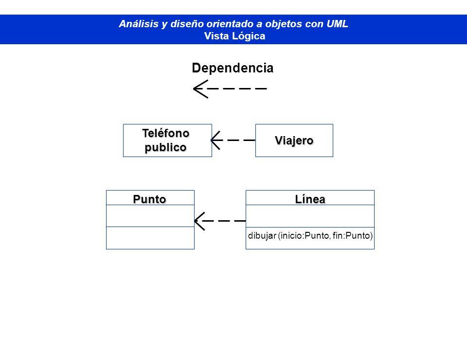 Análisis y diseño orientado a objetos con UML