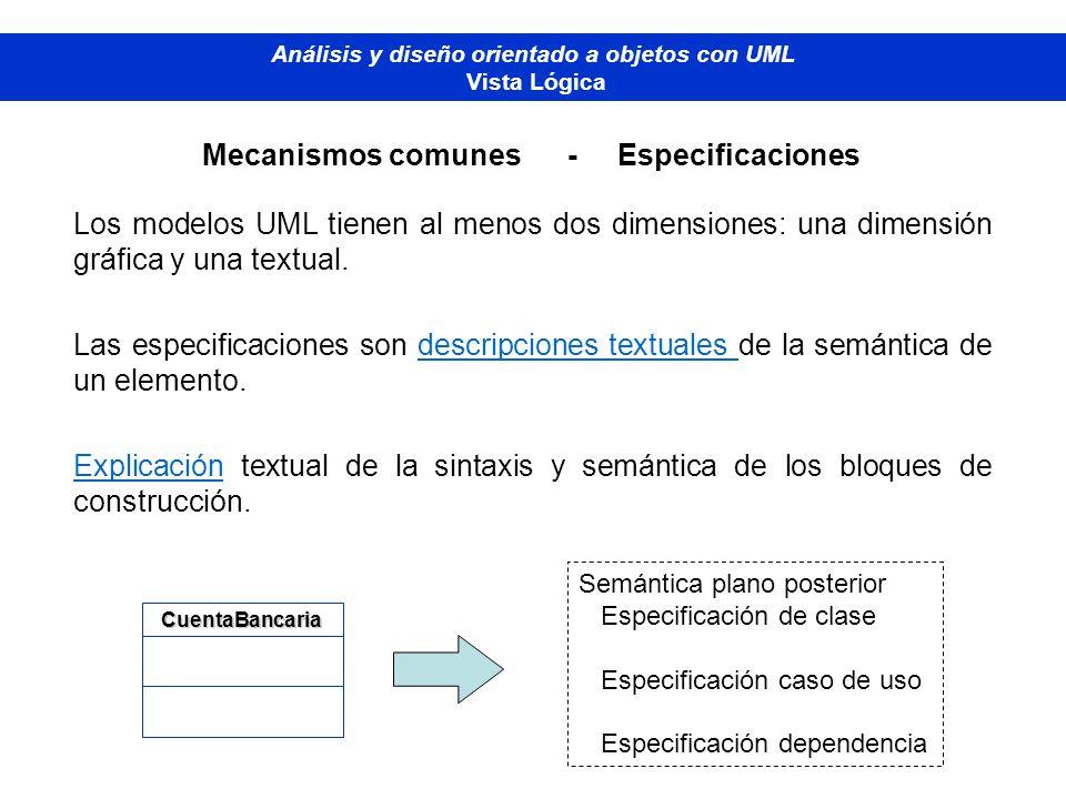 Mecanismos comunes - Especificaciones