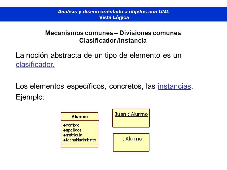 La noción abstracta de un tipo de elemento es un clasificador.