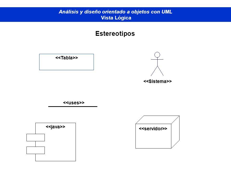 Estereotipos Análisis y diseño orientado a objetos con UML