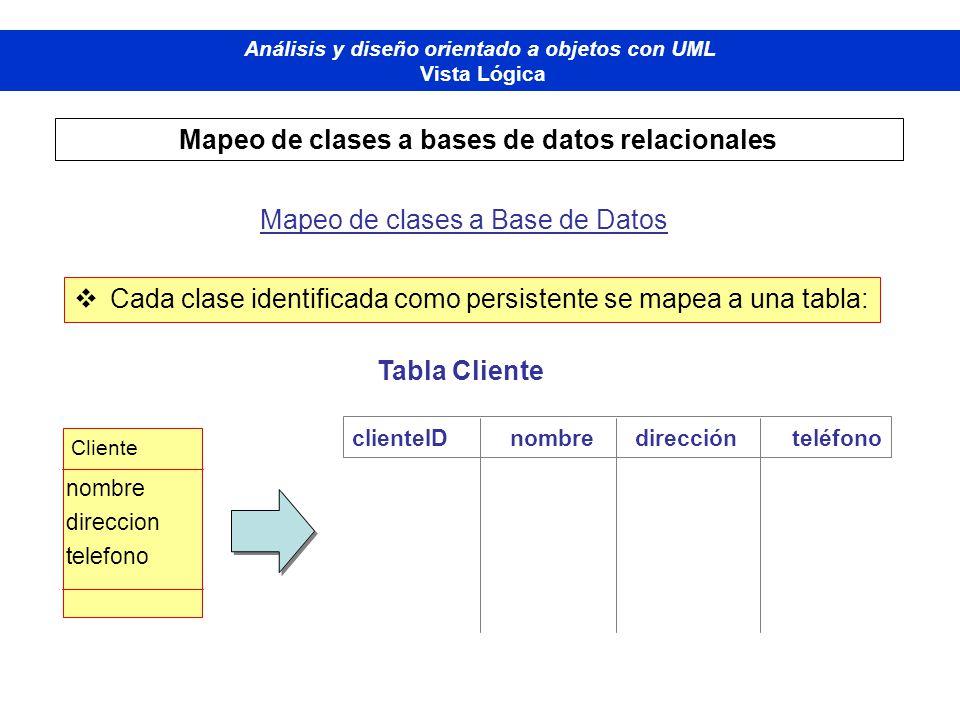 Mapeo de clases a Base de Datos