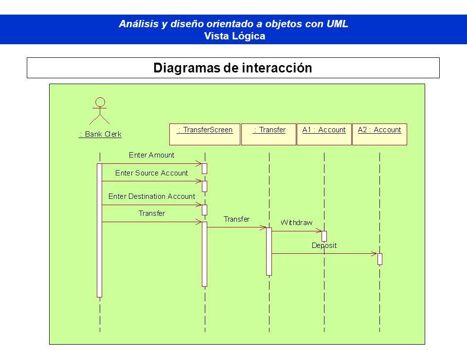 Análisis y diseño orientado a objetos con UML Diagramas de interacción