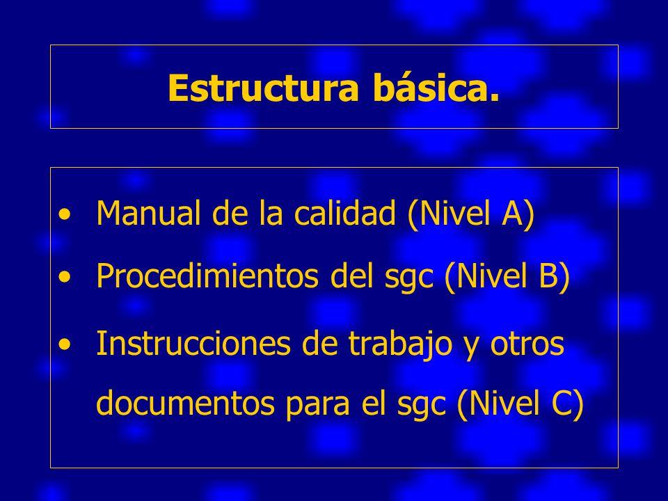Estructura básica. Manual de la calidad (Nivel A)