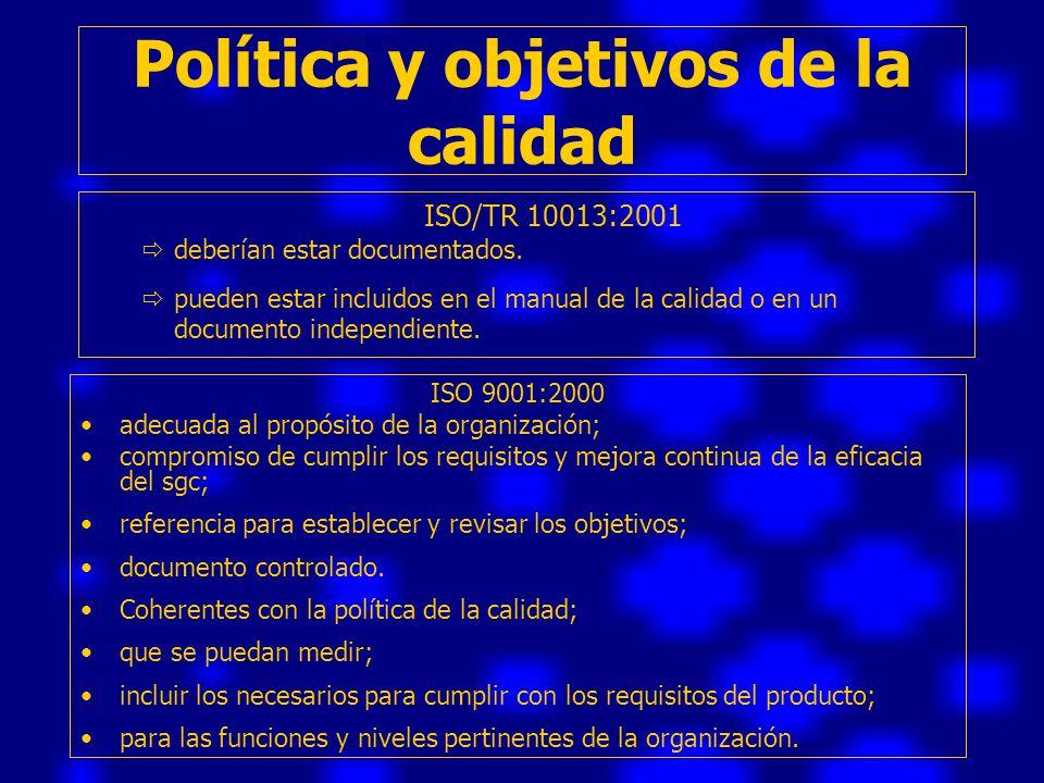 Política y objetivos de la calidad