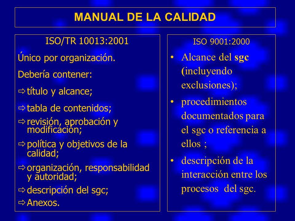 MANUAL DE LA CALIDAD Alcance del sgc (incluyendo exclusiones);