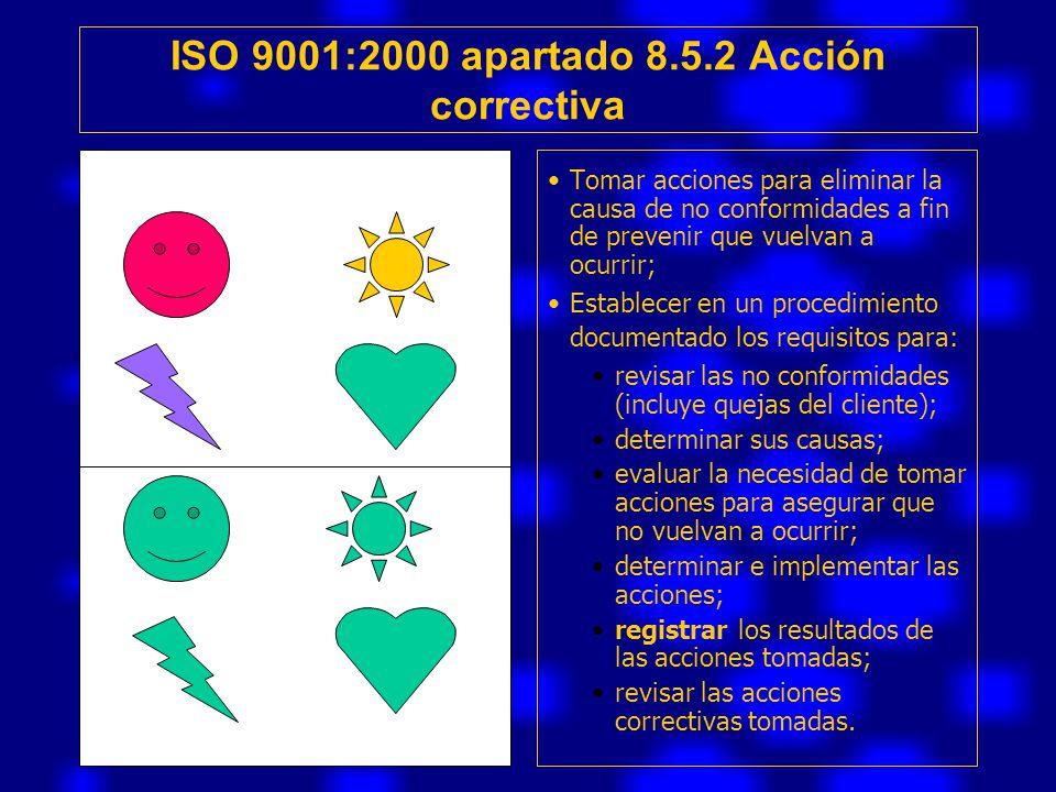 ISO 9001:2000 apartado 8.5.2 Acción correctiva