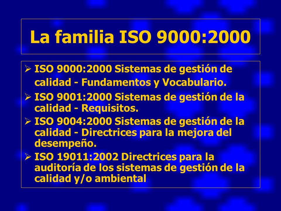 La familia ISO 9000:2000 ISO 9000:2000 Sistemas de gestión de calidad - Fundamentos y Vocabulario.