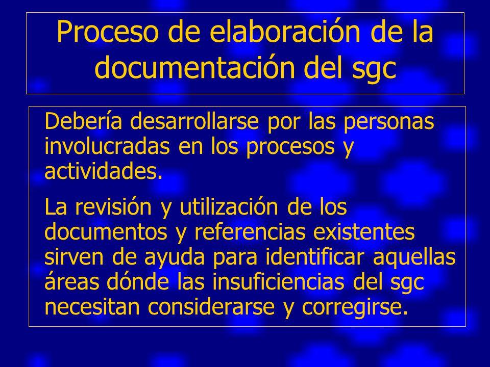 Proceso de elaboración de la documentación del sgc