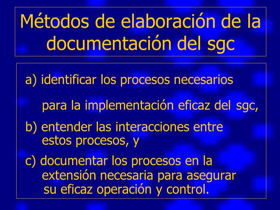 Métodos de elaboración de la documentación del sgc