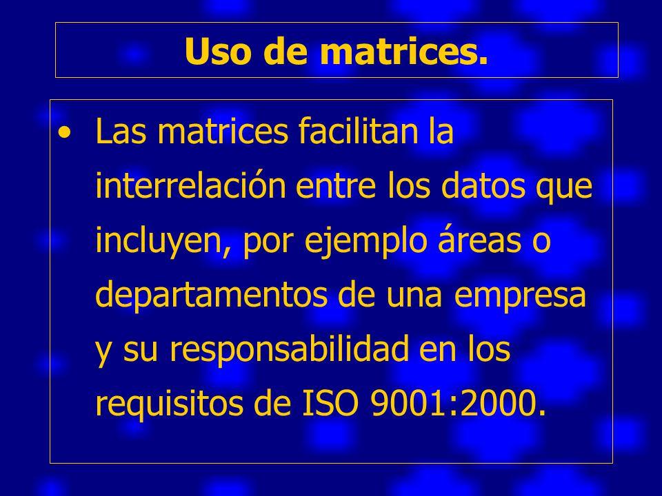 Uso de matrices.