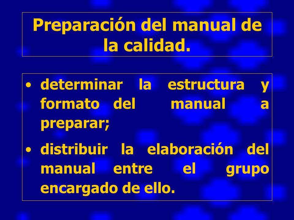 Preparación del manual de la calidad.