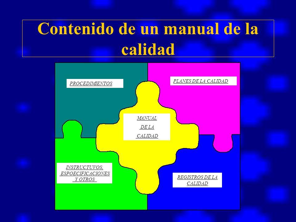 Contenido de un manual de la calidad