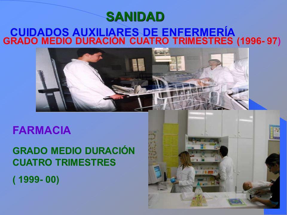 SANIDAD CUIDADOS AUXILIARES DE ENFERMERÍA FARMACIA