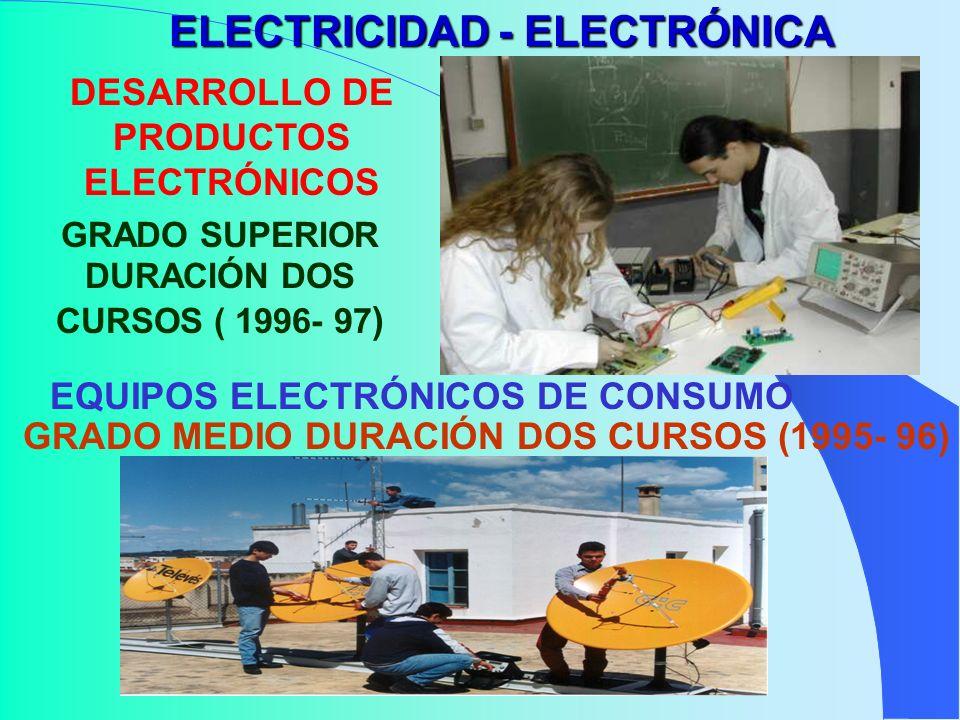 ELECTRICIDAD - ELECTRÓNICA