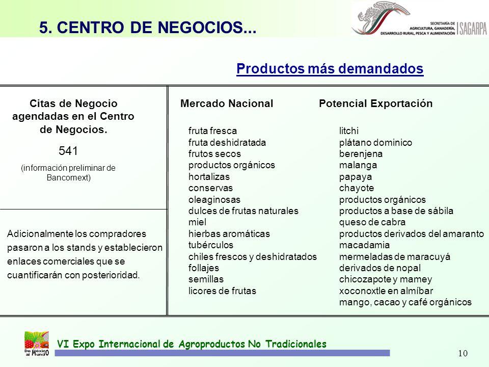 5. CENTRO DE NEGOCIOS... Productos más demandados 541