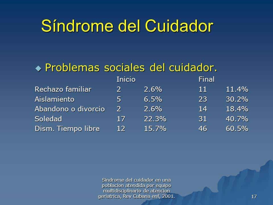 Síndrome del Cuidador Problemas sociales del cuidador. Inicio Final