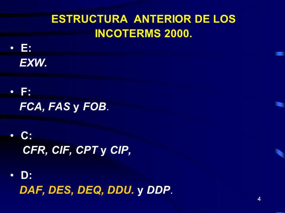 ESTRUCTURA ANTERIOR DE LOS