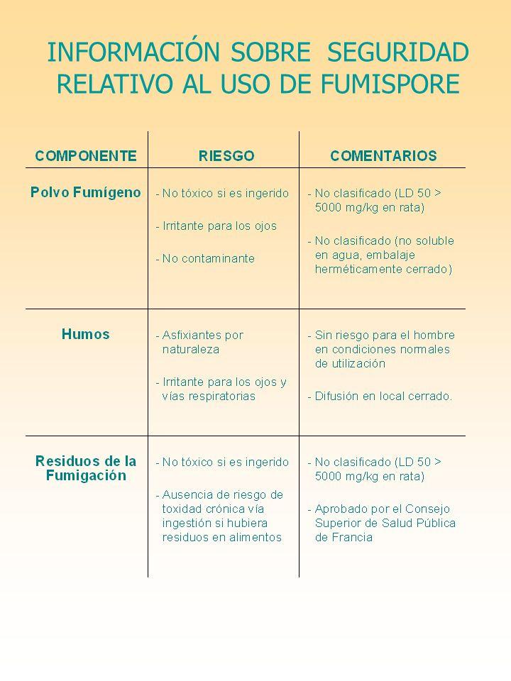 INFORMACIÓN SOBRE SEGURIDAD RELATIVO AL USO DE FUMISPORE