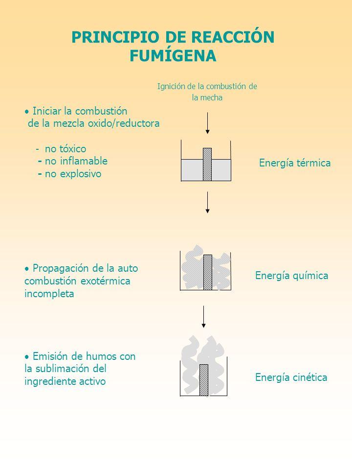 PRINCIPIO DE REACCIÓN FUMÍGENA