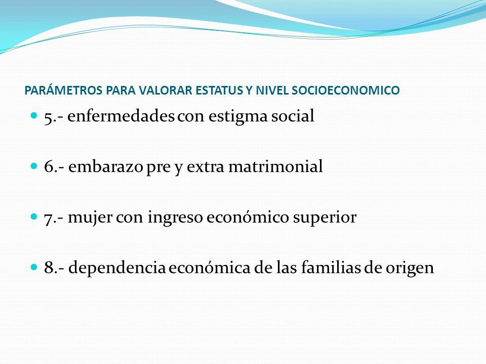 PARÁMETROS PARA VALORAR ESTATUS Y NIVEL SOCIOECONOMICO