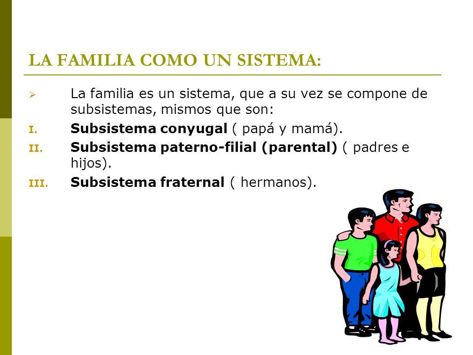 LA FAMILIA COMO UN SISTEMA: