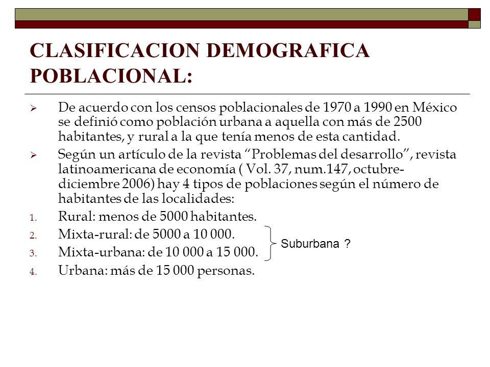 CLASIFICACION DEMOGRAFICA POBLACIONAL: