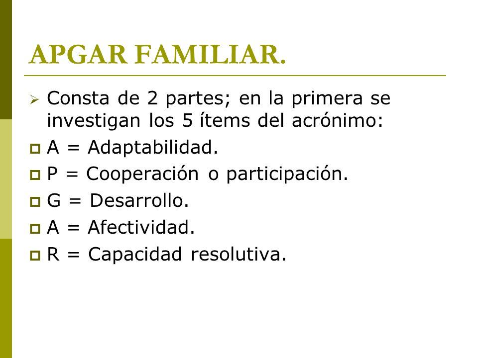 APGAR FAMILIAR. Consta de 2 partes; en la primera se investigan los 5 ítems del acrónimo: A = Adaptabilidad.