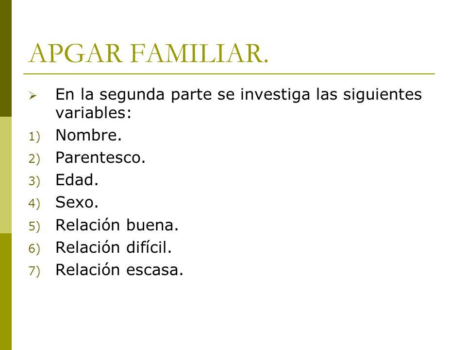 APGAR FAMILIAR. En la segunda parte se investiga las siguientes variables: Nombre. Parentesco. Edad.