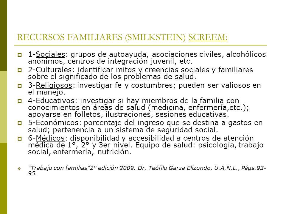 RECURSOS FAMILIARES (SMILKSTEIN) SCREEM: