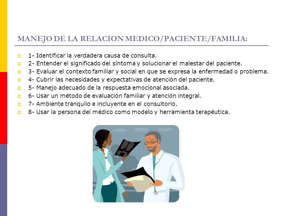 MANEJO DE LA RELACION MEDICO/PACIENTE/FAMILIA: