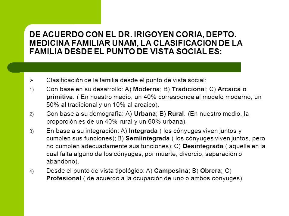 DE ACUERDO CON EL DR. IRIGOYEN CORIA, DEPTO