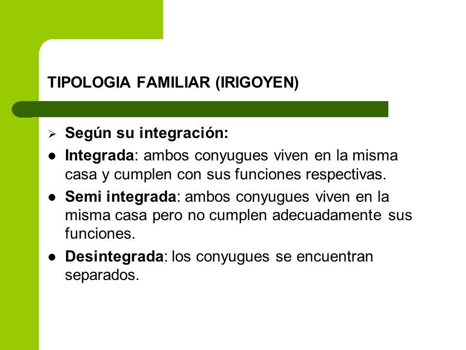 TIPOLOGIA FAMILIAR (IRIGOYEN)
