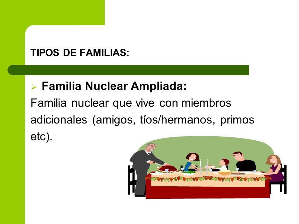 Familia Nuclear Ampliada: Familia nuclear que vive con miembros
