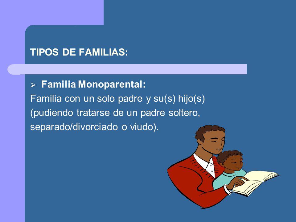 TIPOS DE FAMILIAS: Familia Monoparental: Familia con un solo padre y su(s) hijo(s) (pudiendo tratarse de un padre soltero,