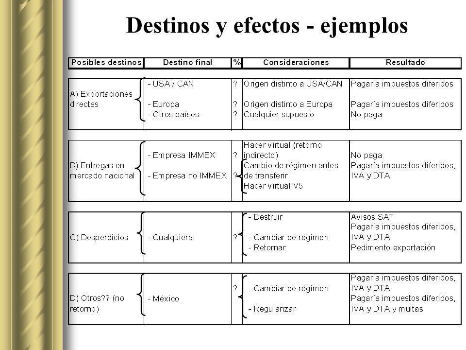Destinos y efectos - ejemplos