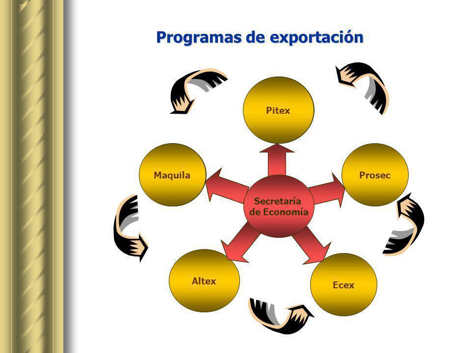 Programas de exportación