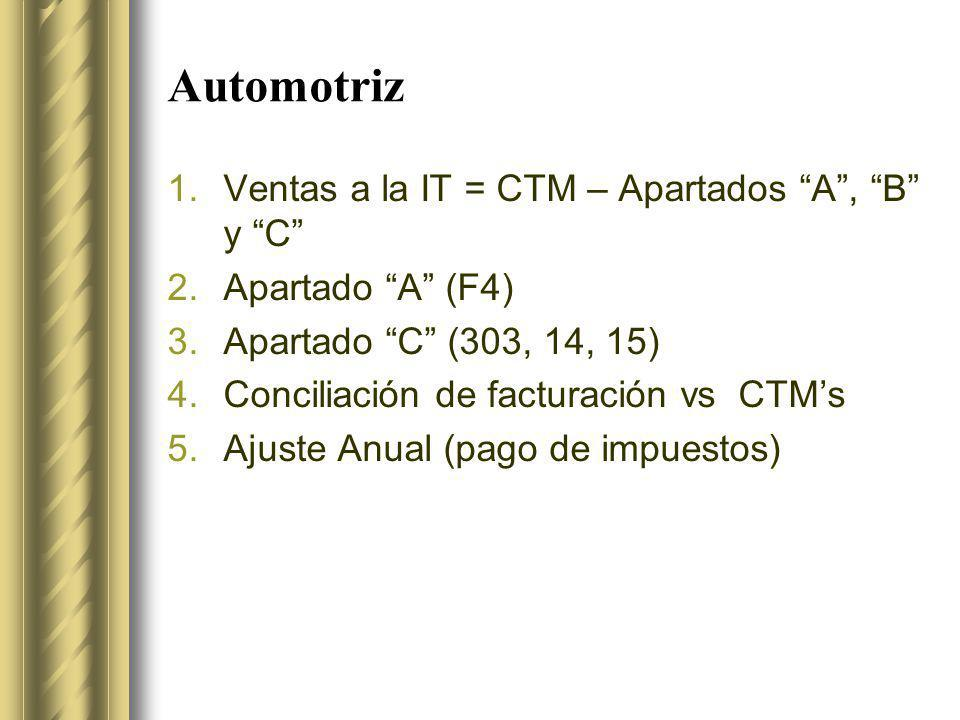 Automotriz Ventas a la IT = CTM – Apartados A , B y C