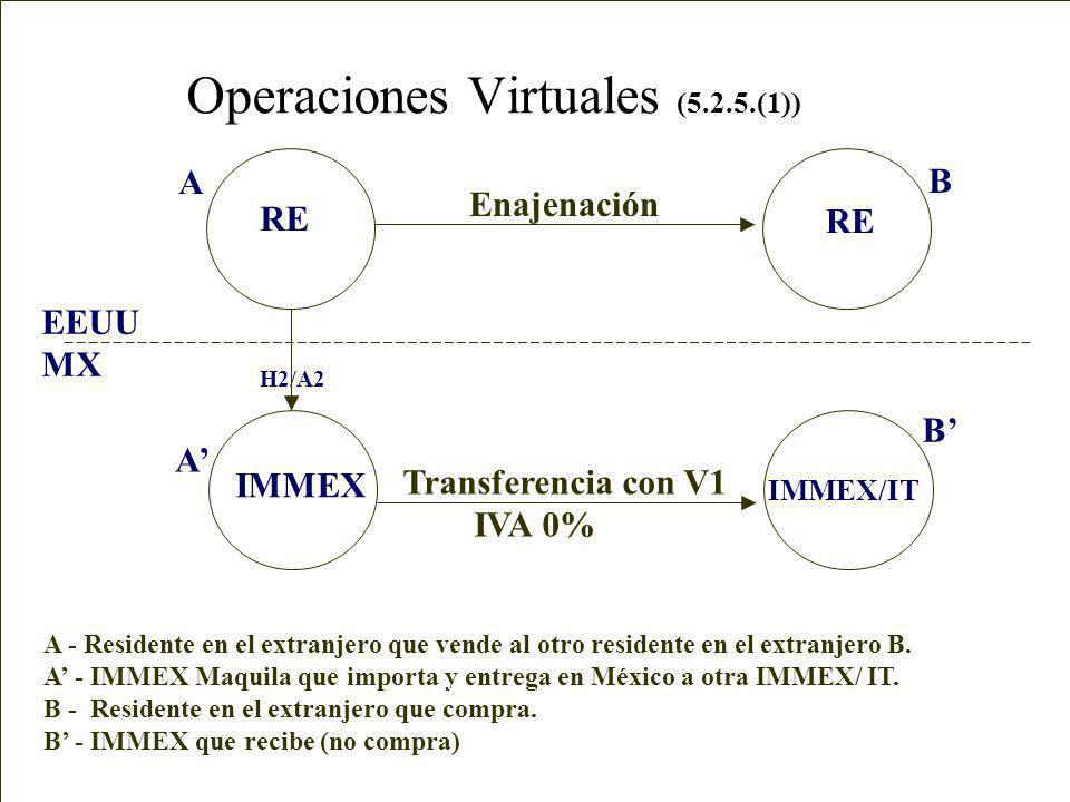 Operaciones Virtuales (5.2.5.(1))